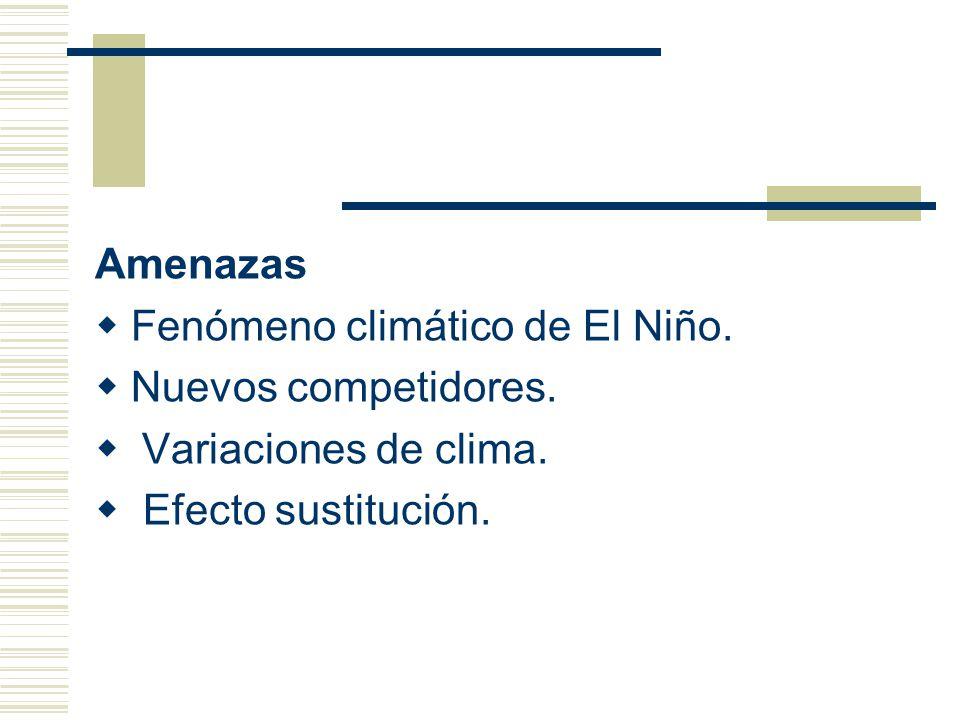 Amenazas Fenómeno climático de El Niño. Nuevos competidores. Variaciones de clima. Efecto sustitución.