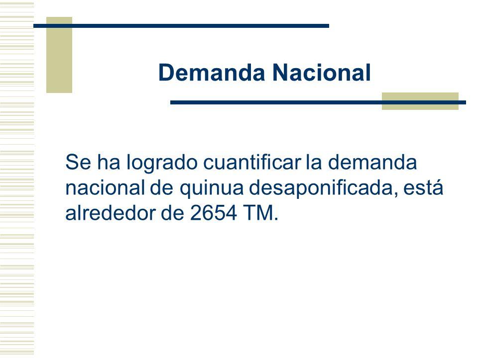 Demanda Nacional Se ha logrado cuantificar la demanda nacional de quinua desaponificada, está alrededor de 2654 TM.