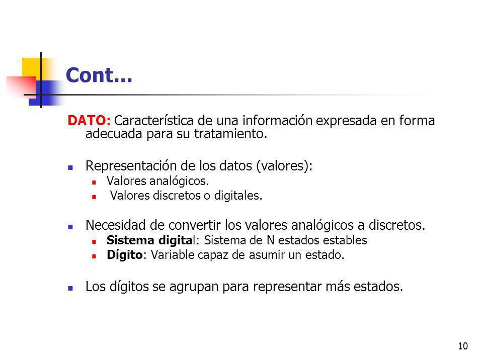 10 Cont...DATO: Característica de una información expresada en forma adecuada para su tratamiento.