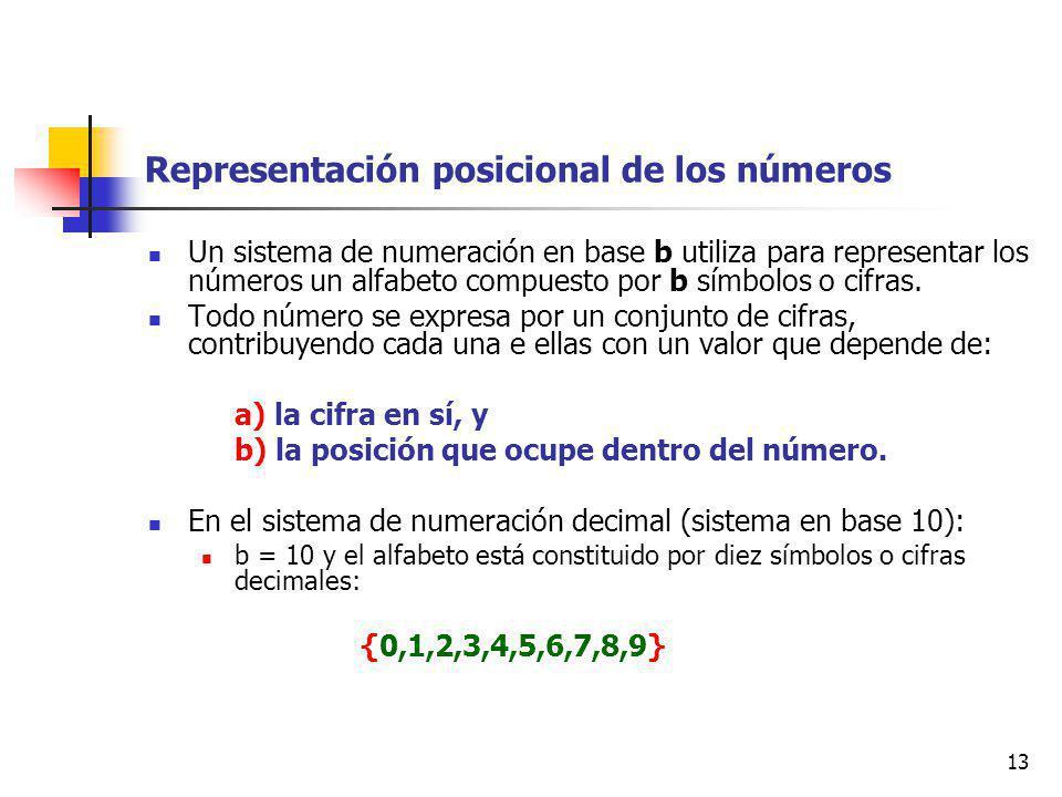 13 Representación posicional de los números Un sistema de numeración en base b utiliza para representar los números un alfabeto compuesto por b símbolos o cifras.
