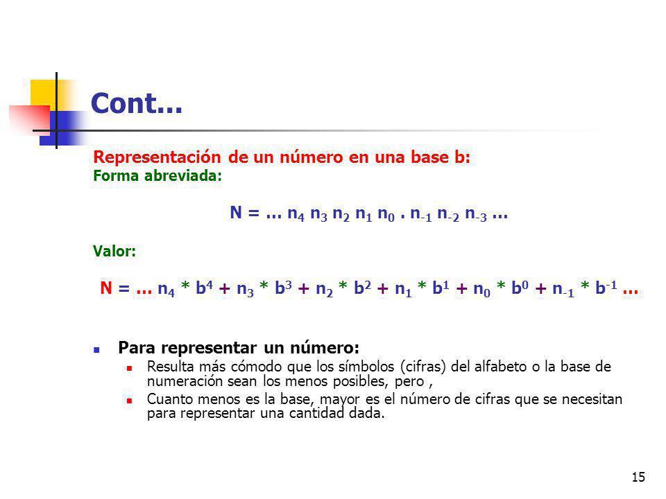 15 Cont...Representación de un número en una base b: Forma abreviada: N = … n 4 n 3 n 2 n 1 n 0.