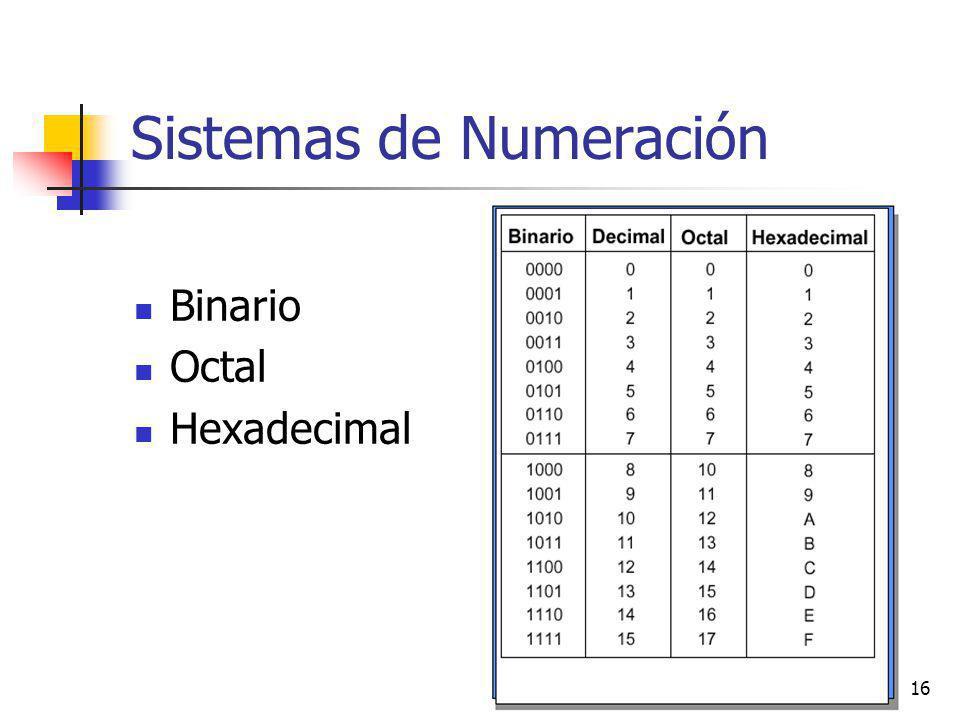 16 Sistemas de Numeración Binario Octal Hexadecimal