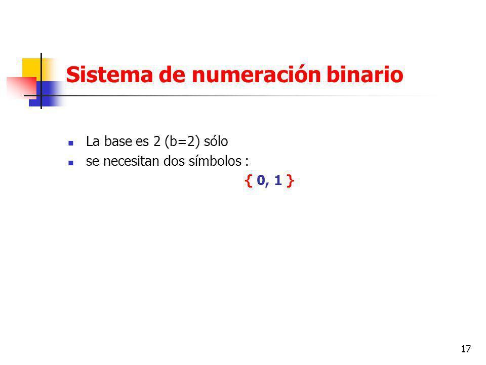 17 Sistema de numeración binario La base es 2 (b=2) sólo se necesitan dos símbolos : { 0, 1 }