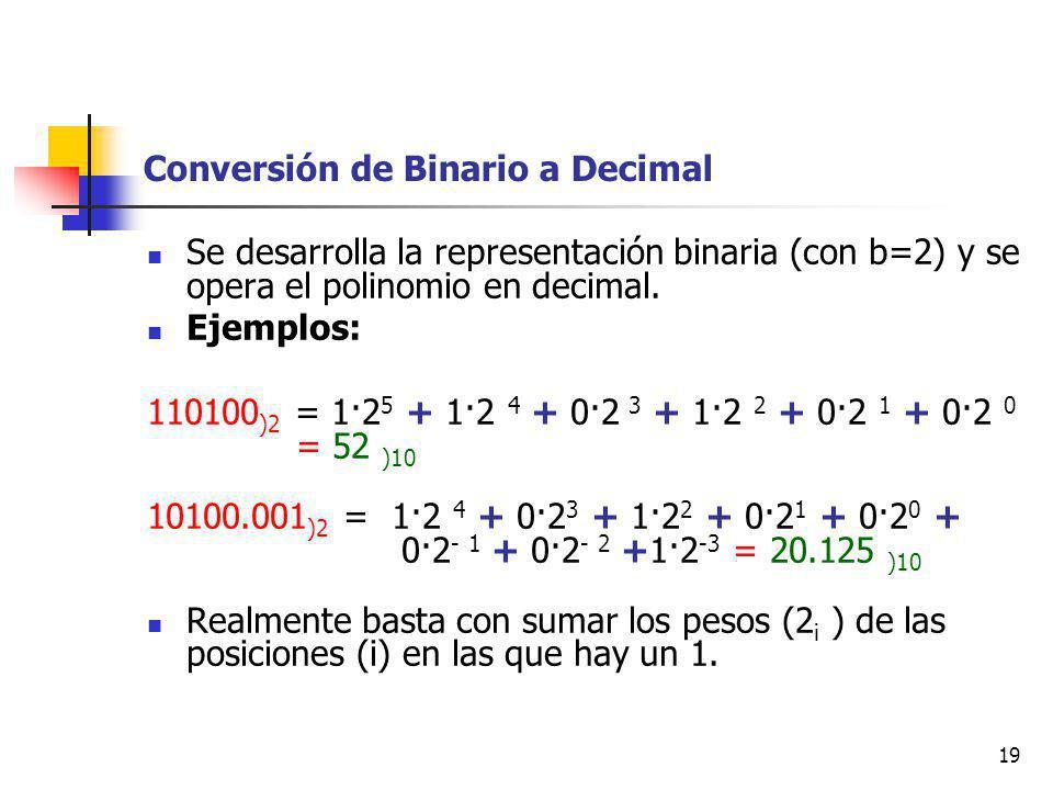 19 Conversión de Binario a Decimal Se desarrolla la representación binaria (con b=2) y se opera el polinomio en decimal.