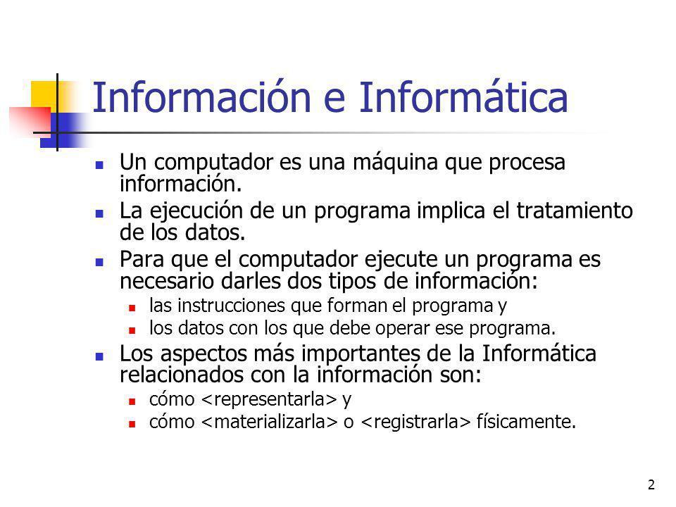 3 Cómo se da la información a un computador.