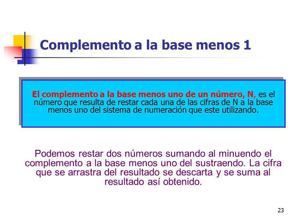 23 Complemento a la base menos 1 El complemento a la base menos uno de un número, N, es el número que resulta de restar cada una de las cifras de N a la base menos uno del sistema de numeración que este utilizando.