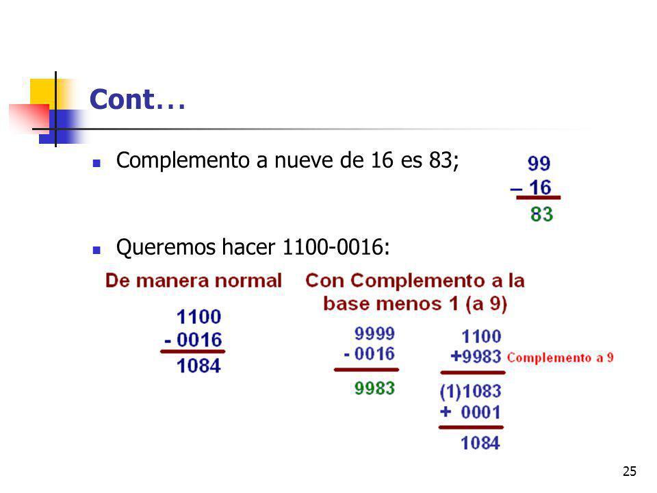 25 Cont … Complemento a nueve de 16 es 83; Queremos hacer 1100-0016:
