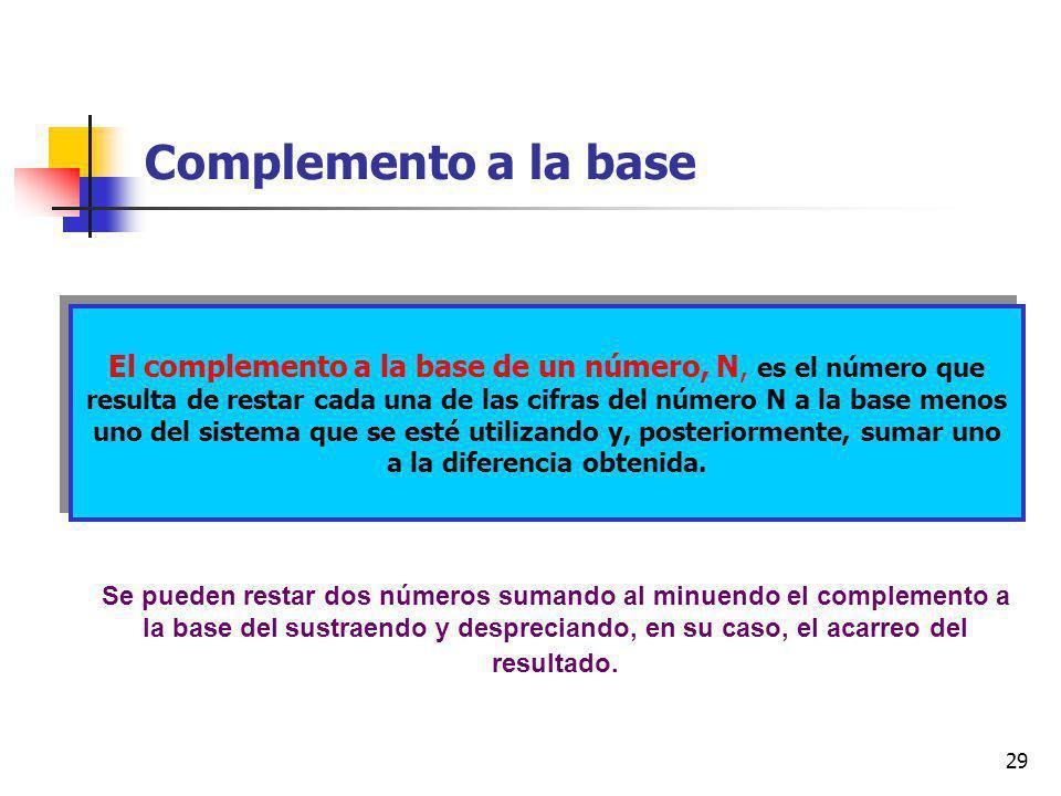 29 Complemento a la base El complemento a la base de un número, N, es el número que resulta de restar cada una de las cifras del número N a la base menos uno del sistema que se esté utilizando y, posteriormente, sumar uno a la diferencia obtenida.