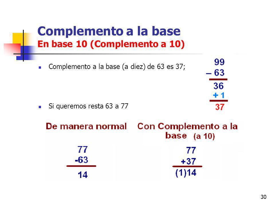 30 Complemento a la base En base 10 (Complemento a 10) Complemento a la base (a diez) de 63 es 37; Si queremos resta 63 a 77