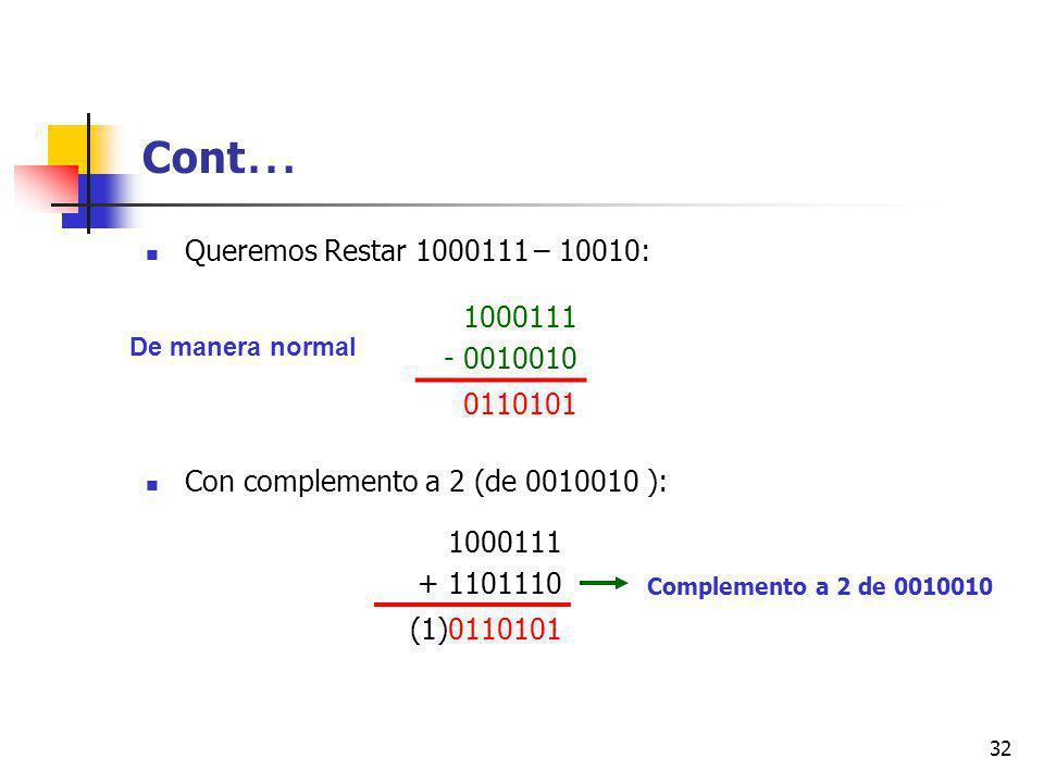 32 Cont … Queremos Restar 1000111 – 10010: Con complemento a 2 (de 0010010 ): 1000111 - 0010010 0110101 1000111 + 1101110 (1)0110101 Complemento a 2 de 0010010 De manera normal