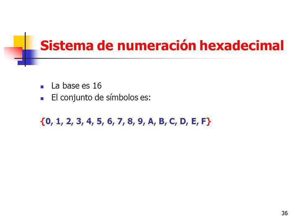 36 Sistema de numeración hexadecimal La base es 16 El conjunto de símbolos es: {0, 1, 2, 3, 4, 5, 6, 7, 8, 9, A, B, C, D, E, F}