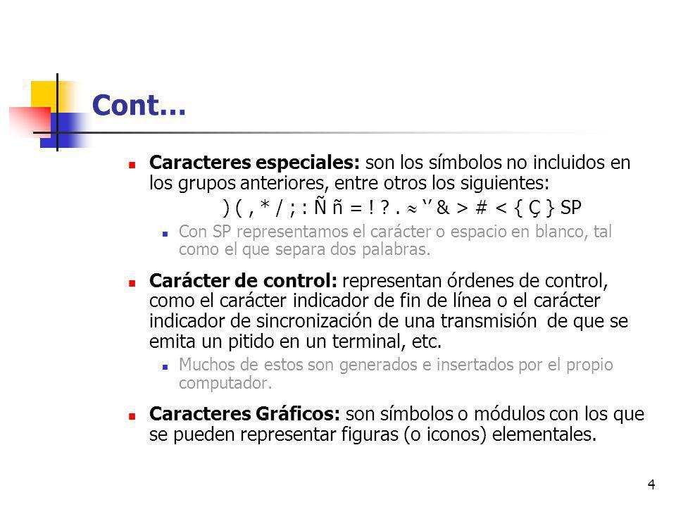 4 Cont… Caracteres especiales: son los símbolos no incluidos en los grupos anteriores, entre otros los siguientes: ) (, * / ; : Ñ ñ = .