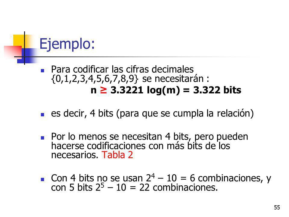 55 Ejemplo: Para codificar las cifras decimales {0,1,2,3,4,5,6,7,8,9} se necesitarán : n 3.3221 log(m) = 3.322 bits es decir, 4 bits (para que se cumpla la relación) Por lo menos se necesitan 4 bits, pero pueden hacerse codificaciones con más bits de los necesarios.