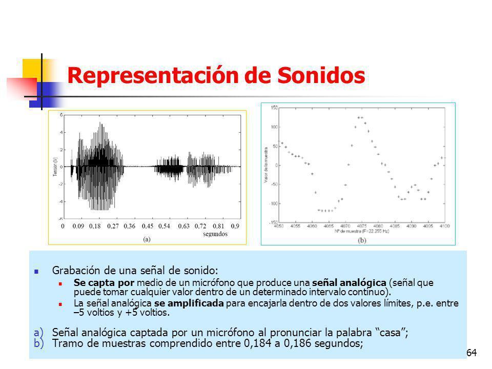 64 Representación de Sonidos Grabación de una señal de sonido: Se capta por medio de un micrófono que produce una señal analógica (señal que puede tomar cualquier valor dentro de un determinado intervalo continuo).