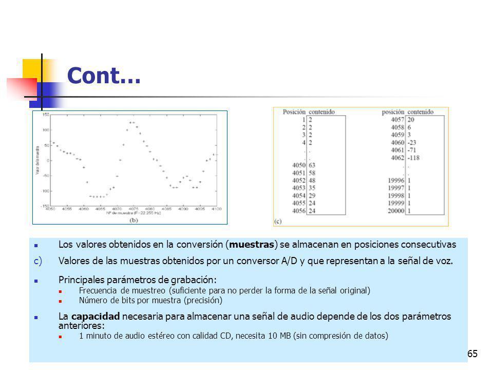 65 Cont… Los valores obtenidos en la conversión (muestras) se almacenan en posiciones consecutivas c)Valores de las muestras obtenidos por un conversor A/D y que representan a la señal de voz.