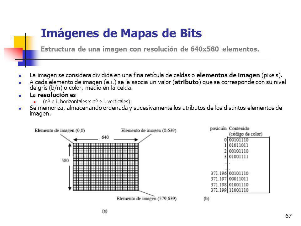 67 Imágenes de Mapas de Bits Estructura de una imagen con resolución de 640x580 elementos.