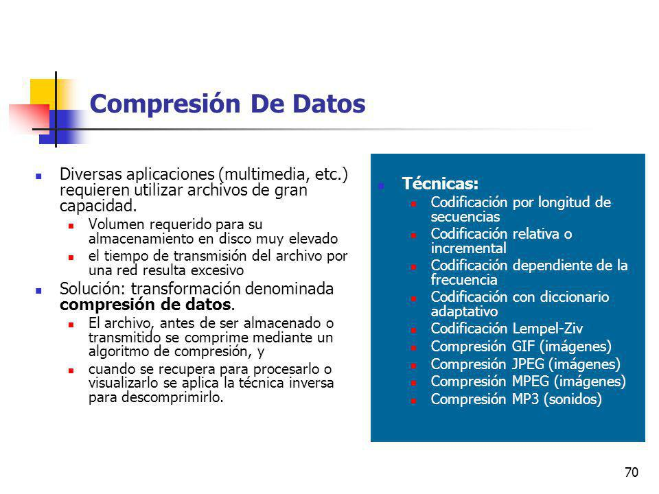 70 Compresión De Datos Diversas aplicaciones (multimedia, etc.) requieren utilizar archivos de gran capacidad.