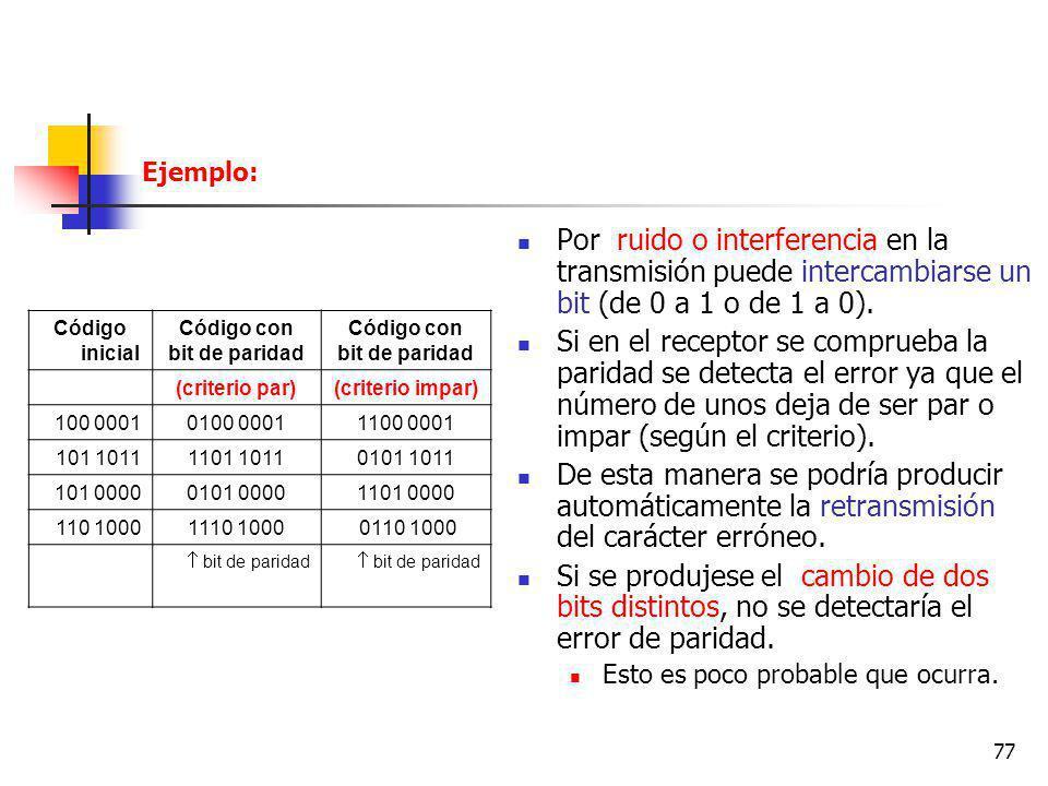 77 Ejemplo: Por ruido o interferencia en la transmisión puede intercambiarse un bit (de 0 a 1 o de 1 a 0).