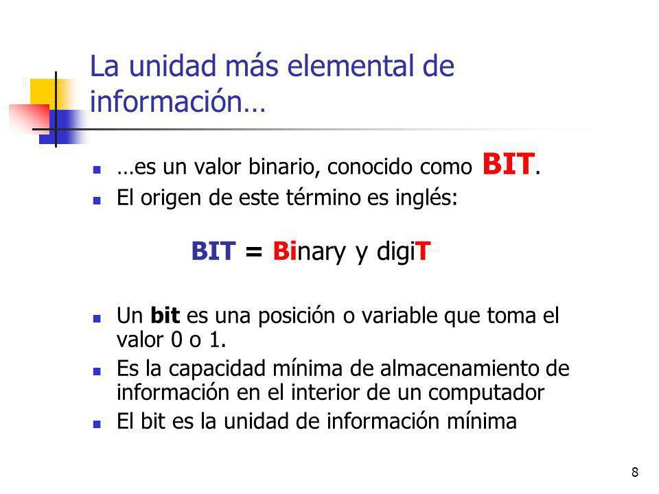 8 La unidad más elemental de información… …es un valor binario, conocido como BIT.