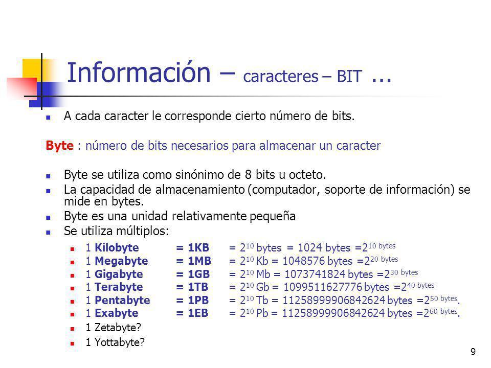 9 Información – caracteres – BIT … A cada caracter le corresponde cierto número de bits.
