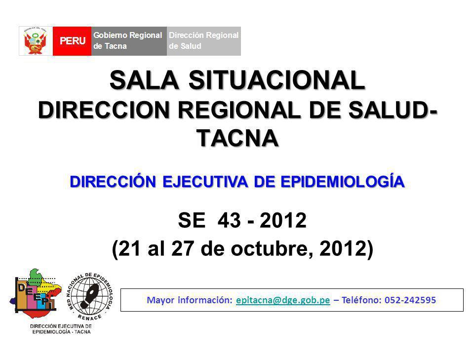 SALA SITUACIONAL DIRECCION REGIONAL DE SALUD- TACNA SE 43 - 2012 (21 al 27 de octubre, 2012) Mayor información: epitacna@dge.gob.pe – Teléfono: 052-242595epitacna@dge.gob.pe DIRECCIÓN EJECUTIVA DE EPIDEMIOLOGÍA