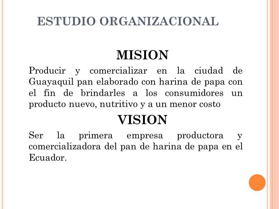 ESTUDIO ORGANIZACIONAL MISION Producir y comercializar en la ciudad de Guayaquil pan elaborado con harina de papa con el fin de brindarles a los consu