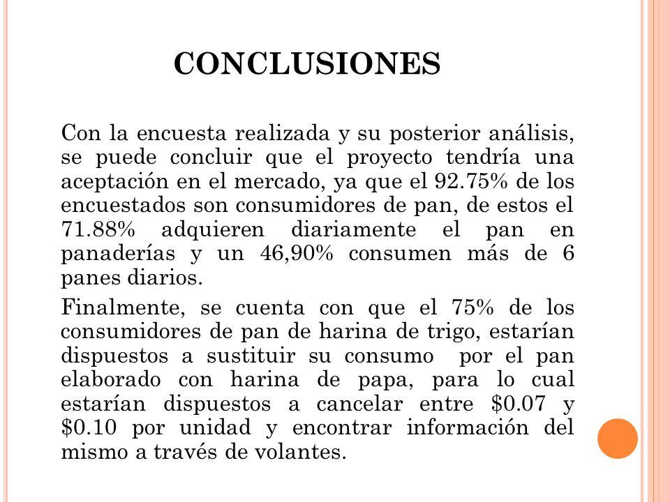 CONCLUSIONES Con la encuesta realizada y su posterior análisis, se puede concluir que el proyecto tendría una aceptación en el mercado, ya que el 92.7