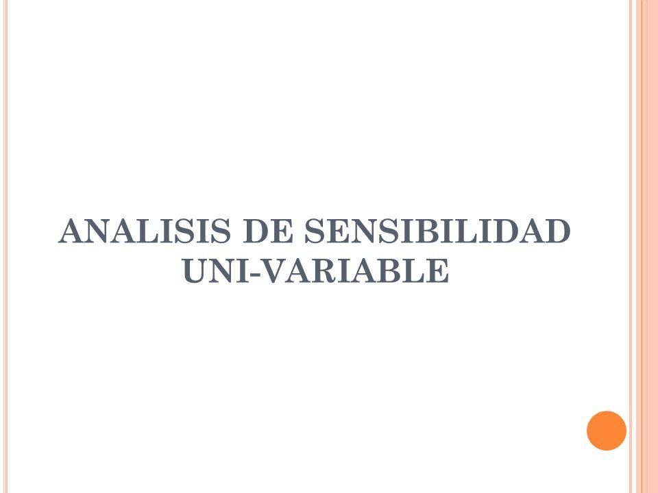 ANALISIS DE SENSIBILIDAD UNI-VARIABLE