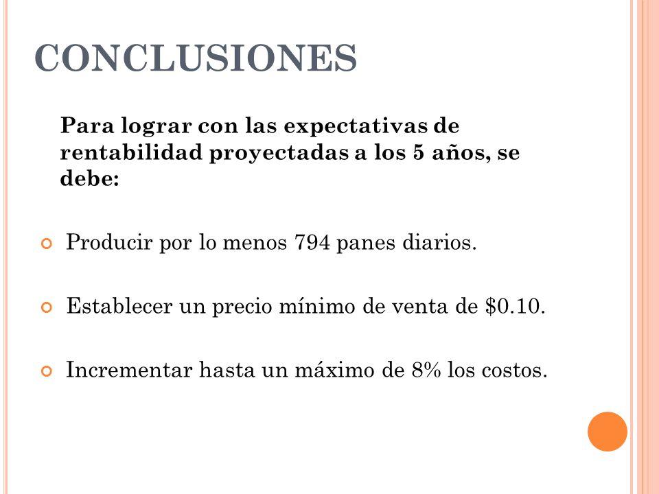 CONCLUSIONES Para lograr con las expectativas de rentabilidad proyectadas a los 5 años, se debe: Producir por lo menos 794 panes diarios. Establecer u