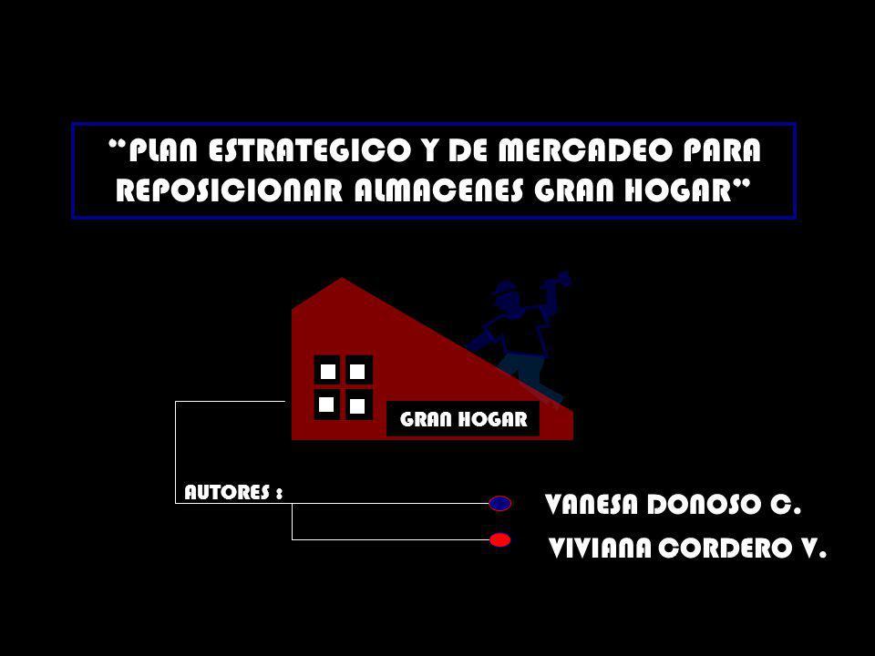 PLAN ESTRATEGICO Y DE MERCADEO PARA REPOSICIONAR ALMACENES GRAN HOGAR GRAN HOGAR AUTORES : VANESA DONOSO C.