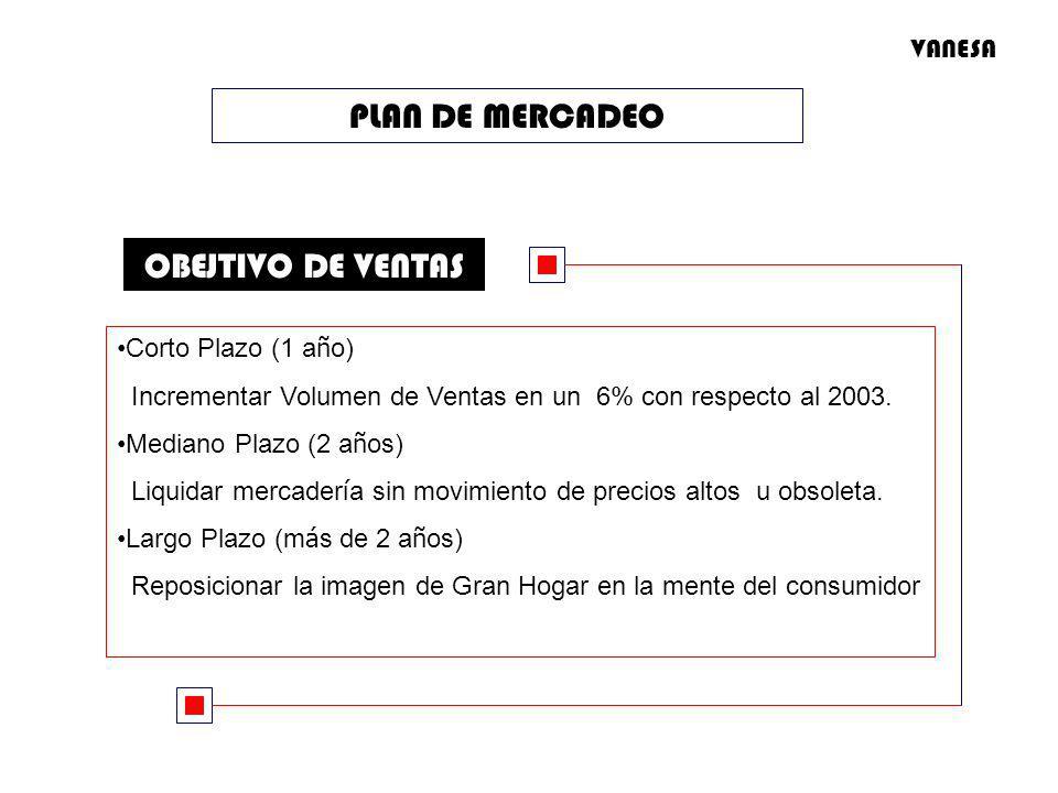 OBEJTIVO DE VENTAS Corto Plazo (1 a ñ o) Incrementar Volumen de Ventas en un 6% con respecto al 2003. Mediano Plazo (2 a ñ os) Liquidar mercader í a s