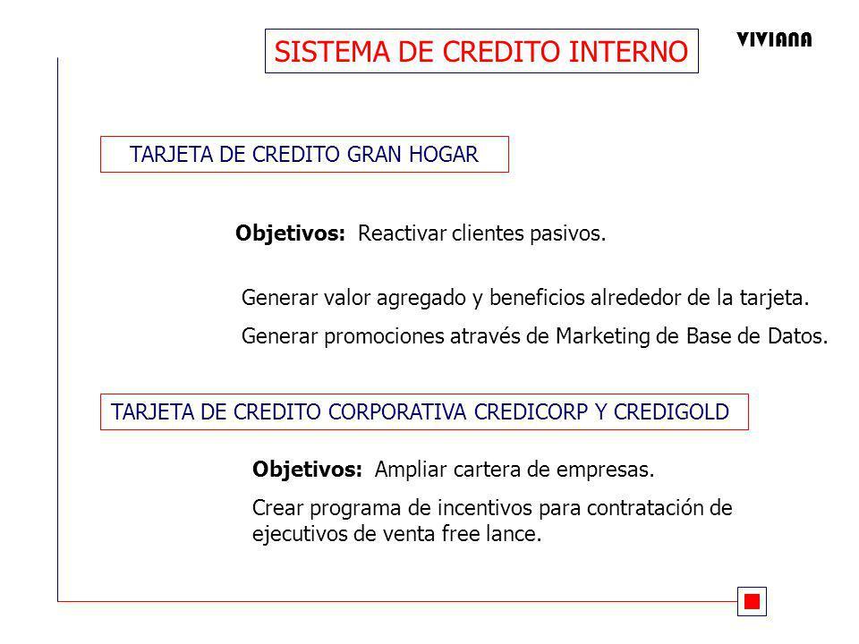 TARJETA DE CREDITO GRAN HOGAR SISTEMA DE CREDITO INTERNO Objetivos: Ampliar cartera de empresas.