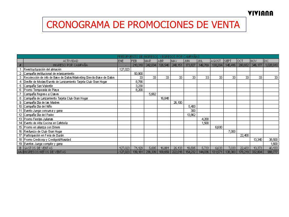 CRONOGRAMA DE PROMOCIONES DE VENTA VIVIANA