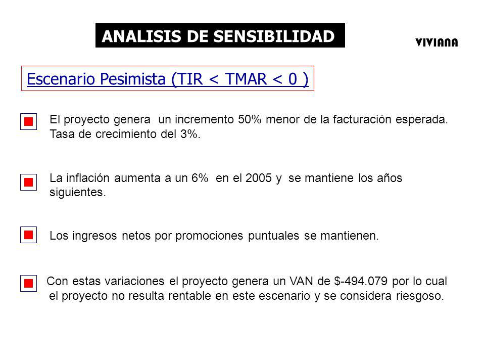 Escenario Pesimista (TIR < TMAR < 0 ) El proyecto genera un incremento 50% menor de la facturación esperada. Tasa de crecimiento del 3%. La inflación