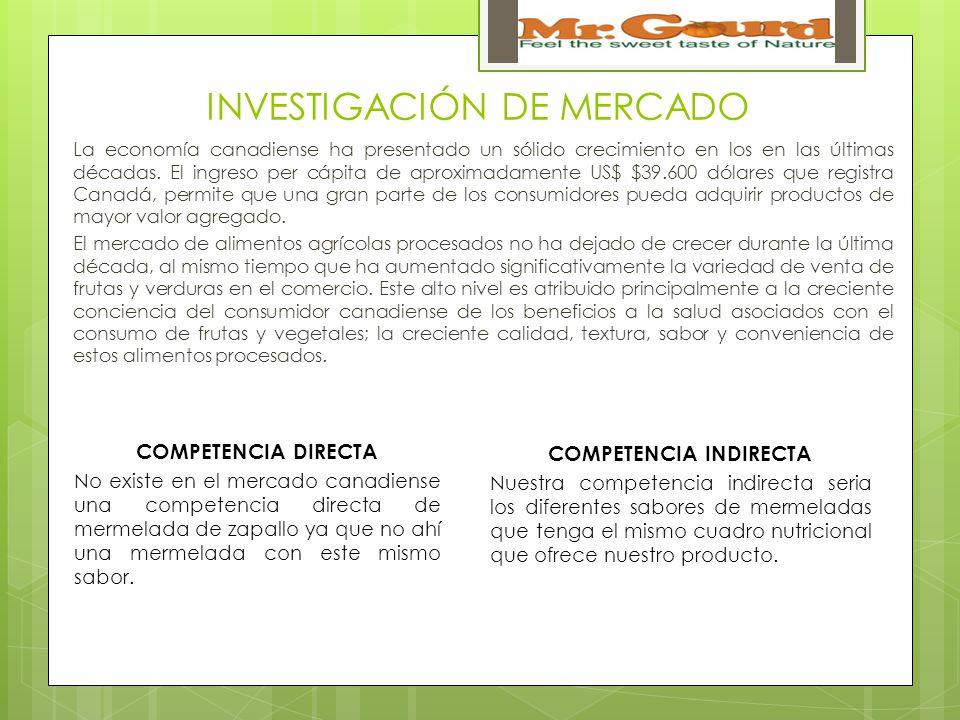INVESTIGACIÓN DE MERCADO COMPETENCIA INDIRECTA Nuestra competencia indirecta seria los diferentes sabores de mermeladas que tenga el mismo cuadro nutricional que ofrece nuestro producto.