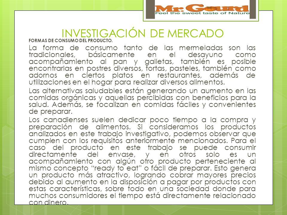 INVESTIGACIÓN DE MERCADO FORMAS DE CONSUMO DEL PRODUCTO.