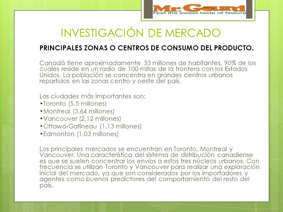 INVESTIGACIÓN DE MERCADO PRINCIPALES ZONAS O CENTROS DE CONSUMO DEL PRODUCTO.