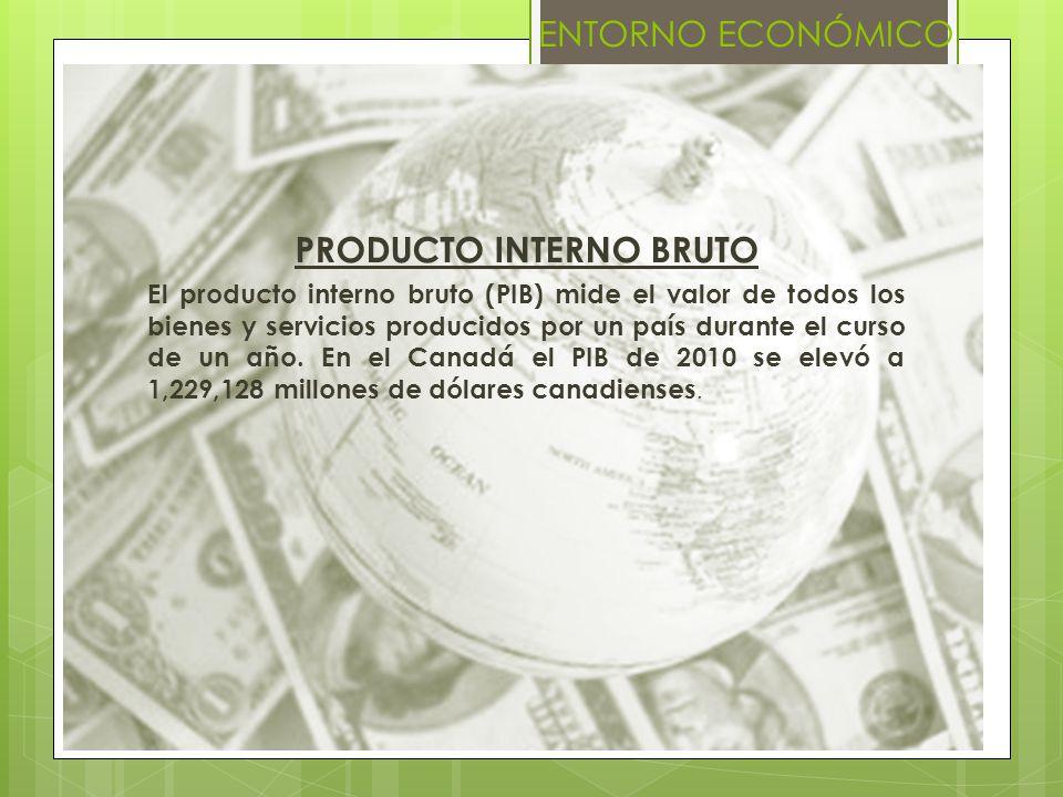 ENTORNO ECONÓMICO PRODUCTO INTERNO BRUTO El producto interno bruto (PIB) mide el valor de todos los bienes y servicios producidos por un país durante el curso de un año.