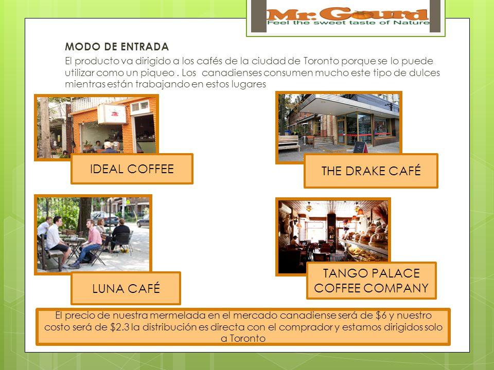 MODO DE ENTRADA El producto va dirigido a los cafés de la ciudad de Toronto porque se lo puede utilizar como un piqueo.