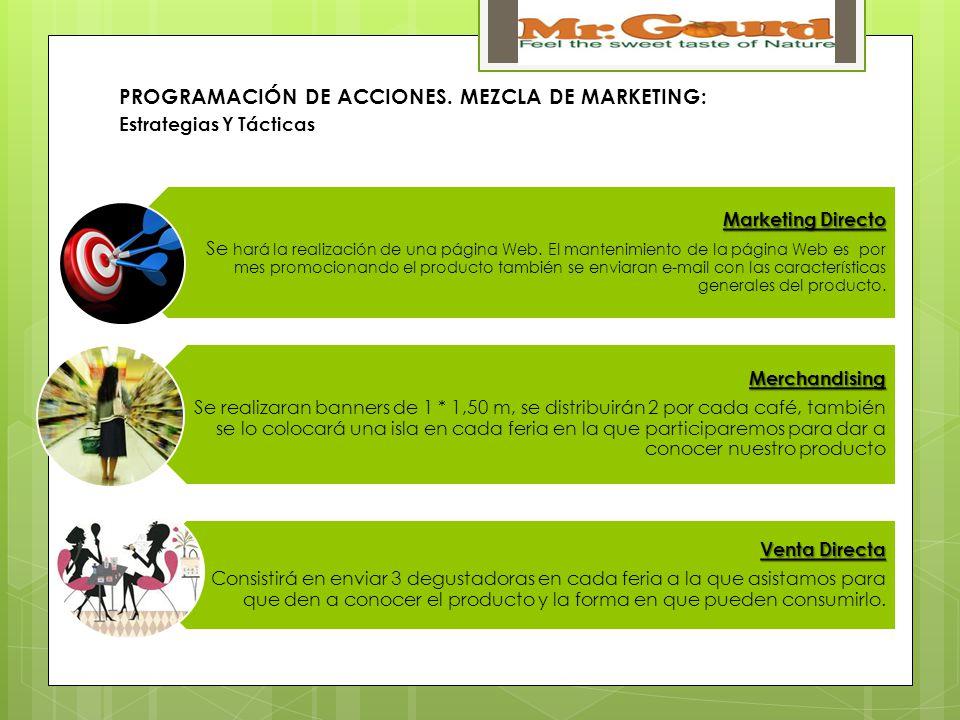 PROGRAMACIÓN DE ACCIONES.