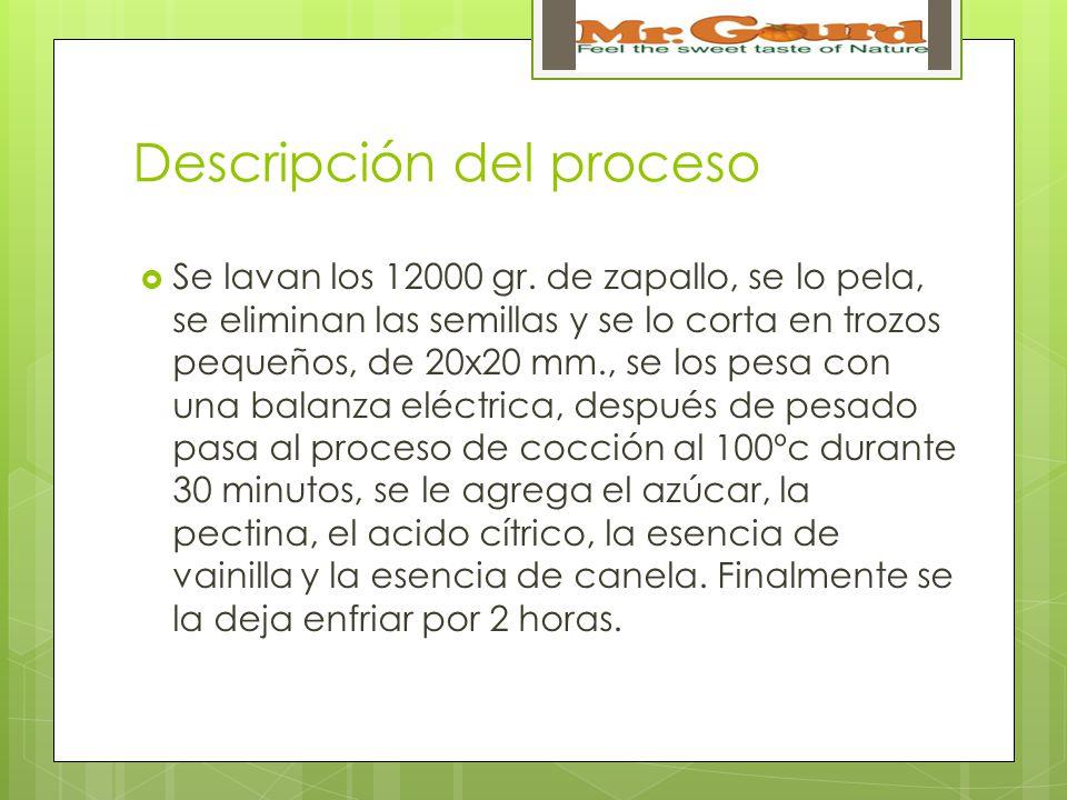 Descripción del proceso Se lavan los 12000 gr.