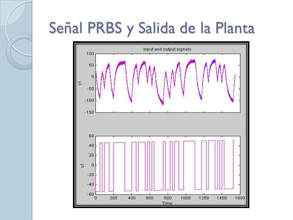 Señal PRBS y Salida de la Planta