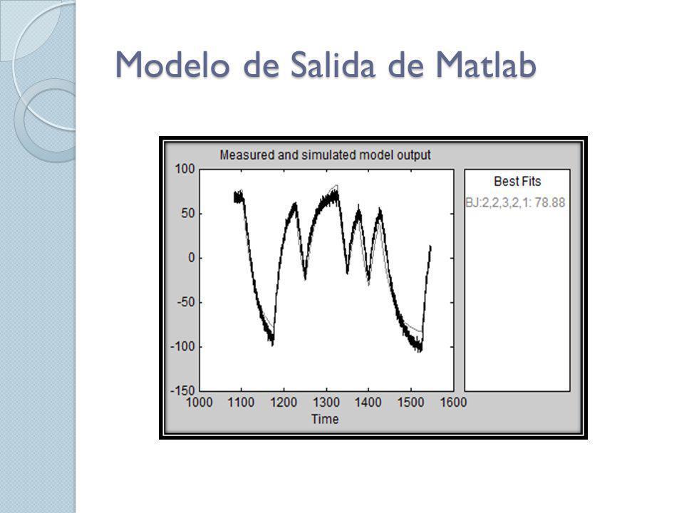 Modelo de Salida de Matlab