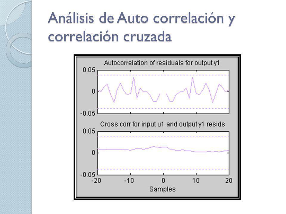 Análisis de Auto correlación y correlación cruzada
