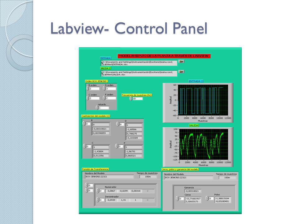 Labview- Control Panel