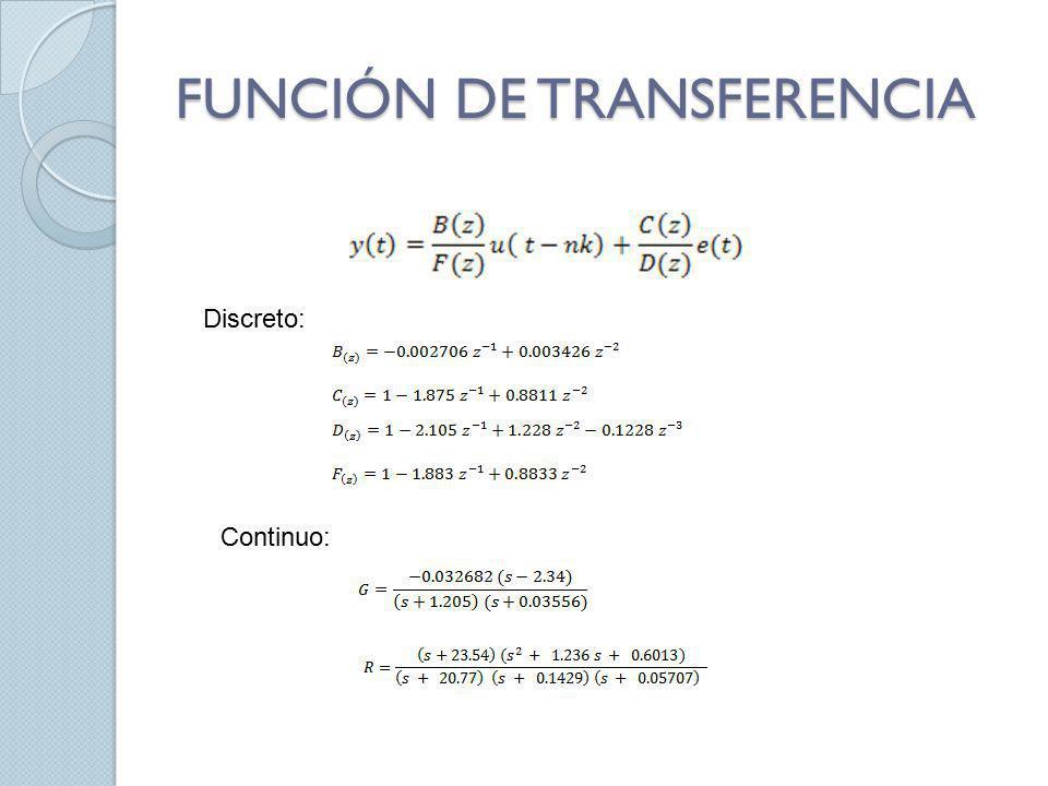 FUNCIÓN DE TRANSFERENCIA Discreto: Continuo: