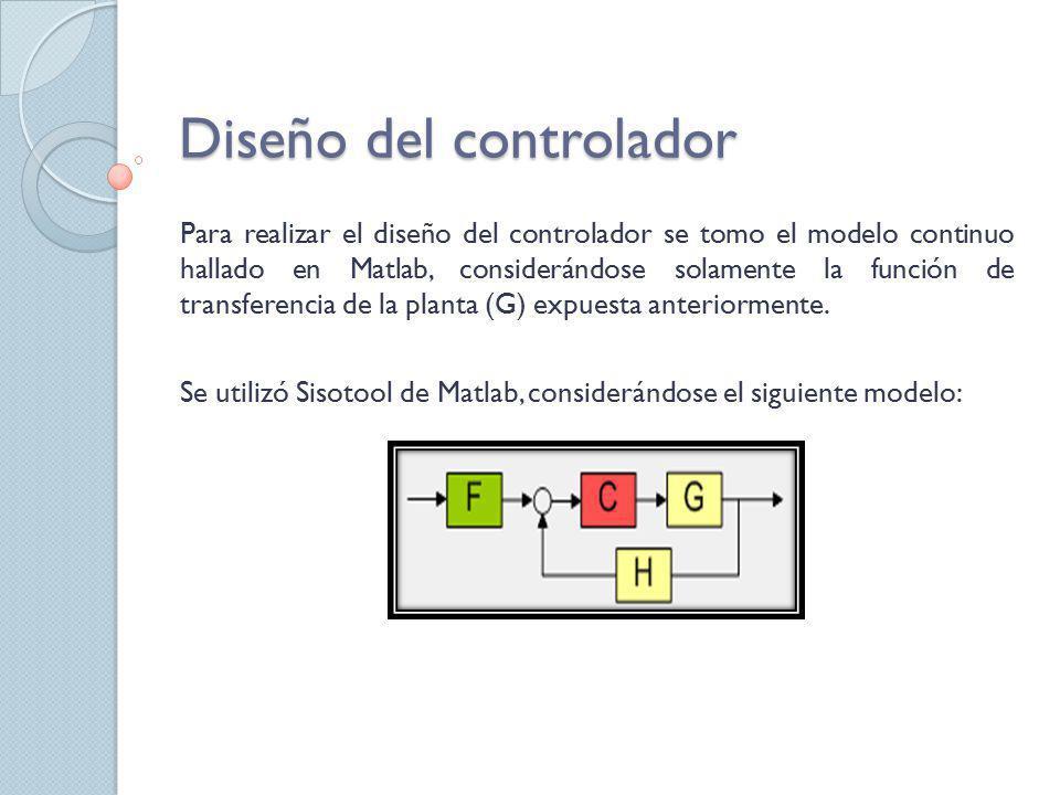 Diseño del controlador Para realizar el diseño del controlador se tomo el modelo continuo hallado en Matlab, considerándose solamente la función de tr