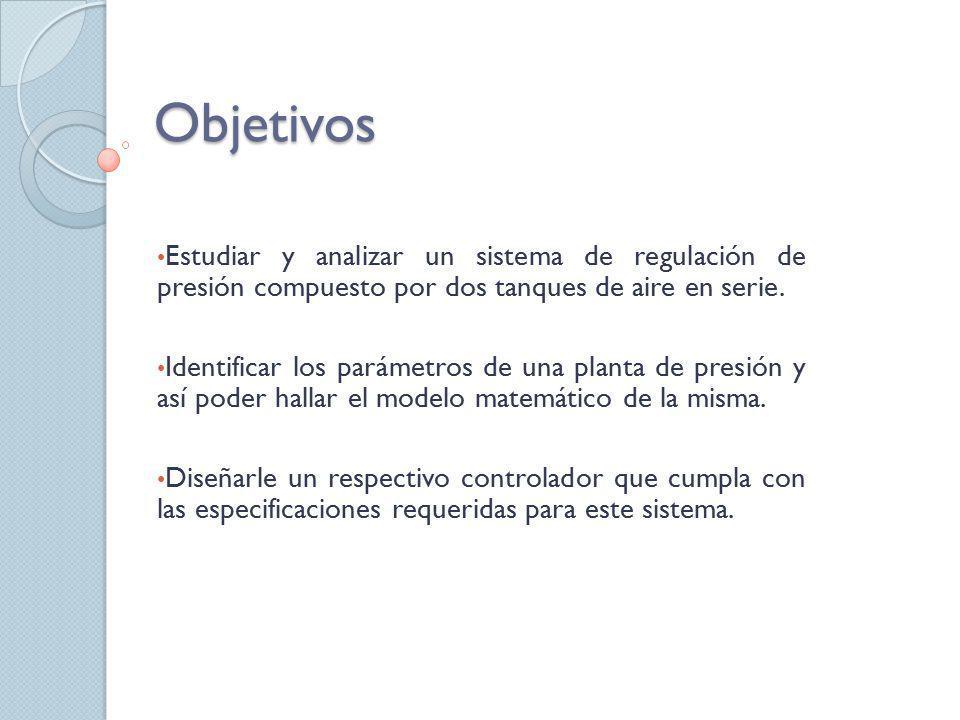 Diseño del controlador Para realizar el diseño del controlador se tomo el modelo continuo hallado en Matlab, considerándose solamente la función de transferencia de la planta (G) expuesta anteriormente.