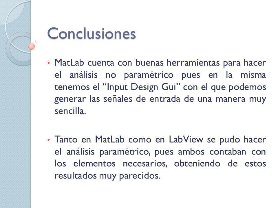 Conclusiones MatLab cuenta con buenas herramientas para hacer el análisis no paramétrico pues en la misma tenemos el Input Design Gui con el que podem