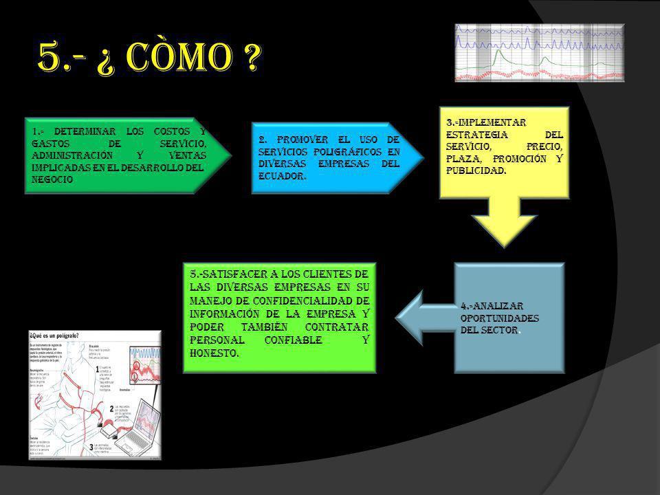 5.- ¿ CÒMO ? 1.- Determinar los costos y gastos de servicio, administración y ventas implicadas en el desarrollo del negocio 2. Promover el uso de ser